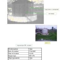 Тепловизионное обследование резервуара аммиака. (г. Великий Новгород)